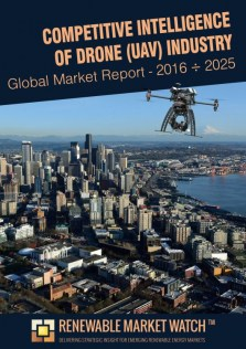 Competitive Intelligence of Drone (UAV) Industry Global Market Report 2016 - 2025.jpg